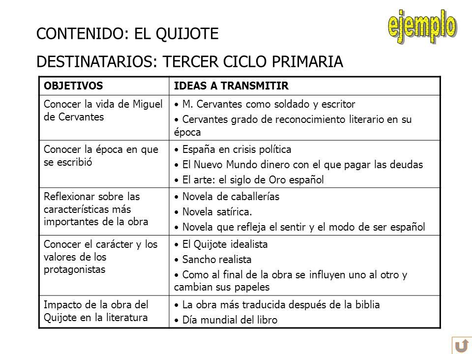CONTENIDO: EL QUIJOTE DESTINATARIOS: TERCER CICLO PRIMARIA OBJETIVOSIDEAS A TRANSMITIR Conocer la vida de Miguel de Cervantes M. Cervantes como soldad
