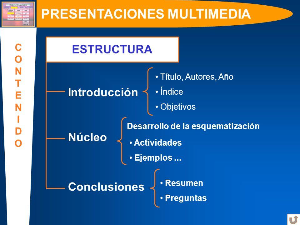 Introducción Título, Autores, Año Índice Objetivos Resumen Preguntas Desarrollo de la esquematización Actividades Ejemplos... PRESENTACIONES MULTIMEDI