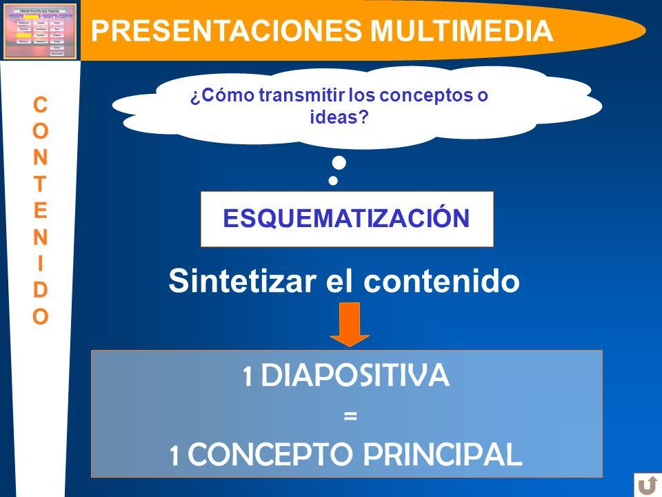 ¿Cómo transmitir los conceptos o ideas? Sintetizar el contenido 1 DIAPOSITIVA = 1 CONCEPTO PRINCIPAL PRESENTACIONES MULTIMEDIA CONTENIDOCONTENIDO ESQU