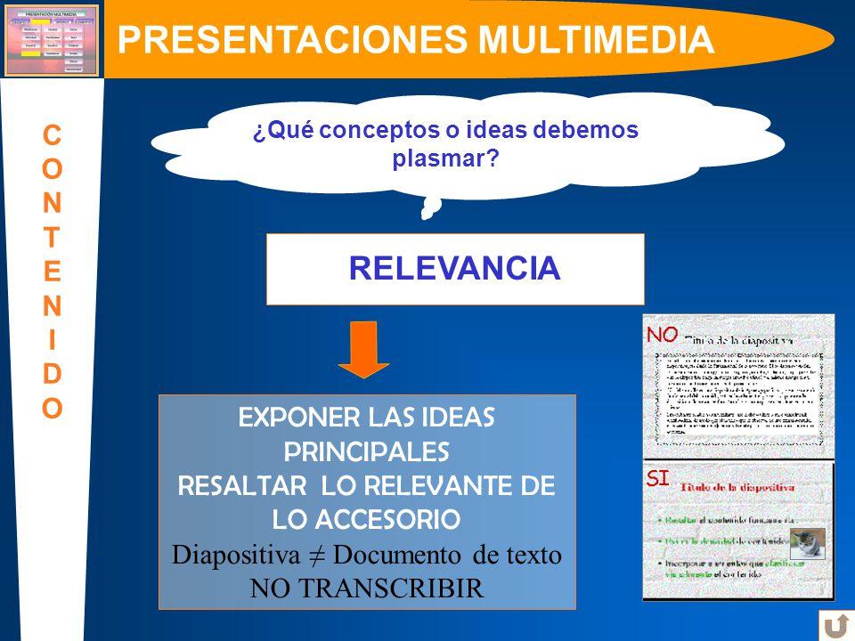 ¿Qué conceptos o ideas debemos plasmar? EXPONER LAS IDEAS PRINCIPALES RESALTAR LO RELEVANTE DE LO ACCESORIO Diapositiva Documento de texto NO TRANSCRI