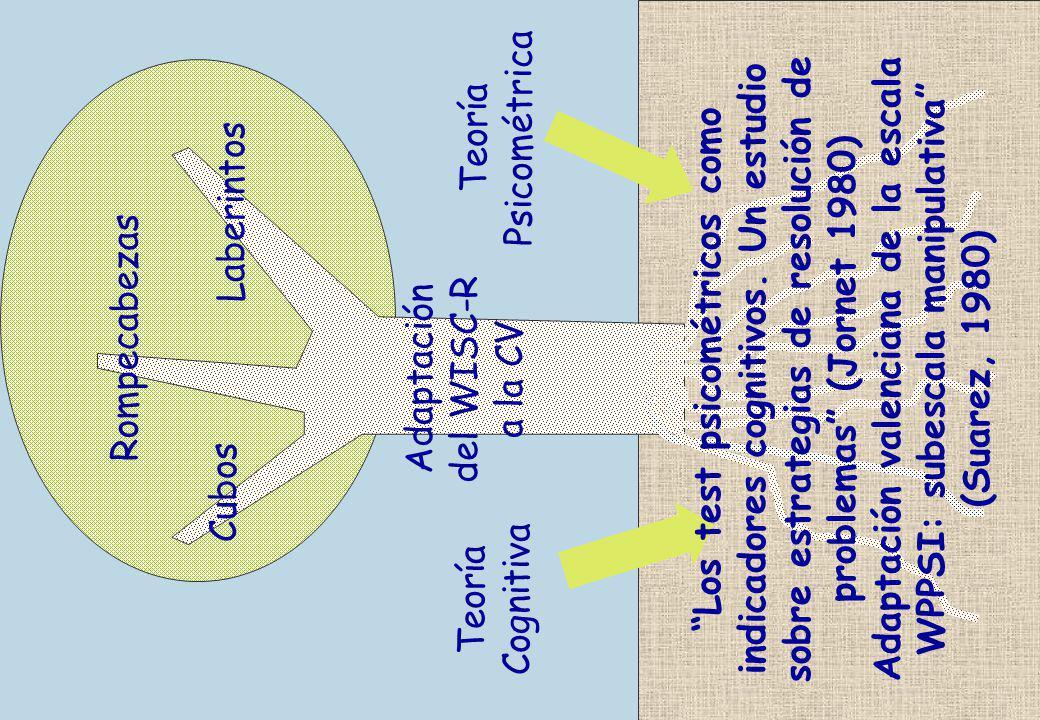 Laberintos Cubos Rompecabezas Adaptación del WISC-R a la CV Teoría Cognitiva Los test psicométricos como indicadores cognitivos. Un estudio sobre estr