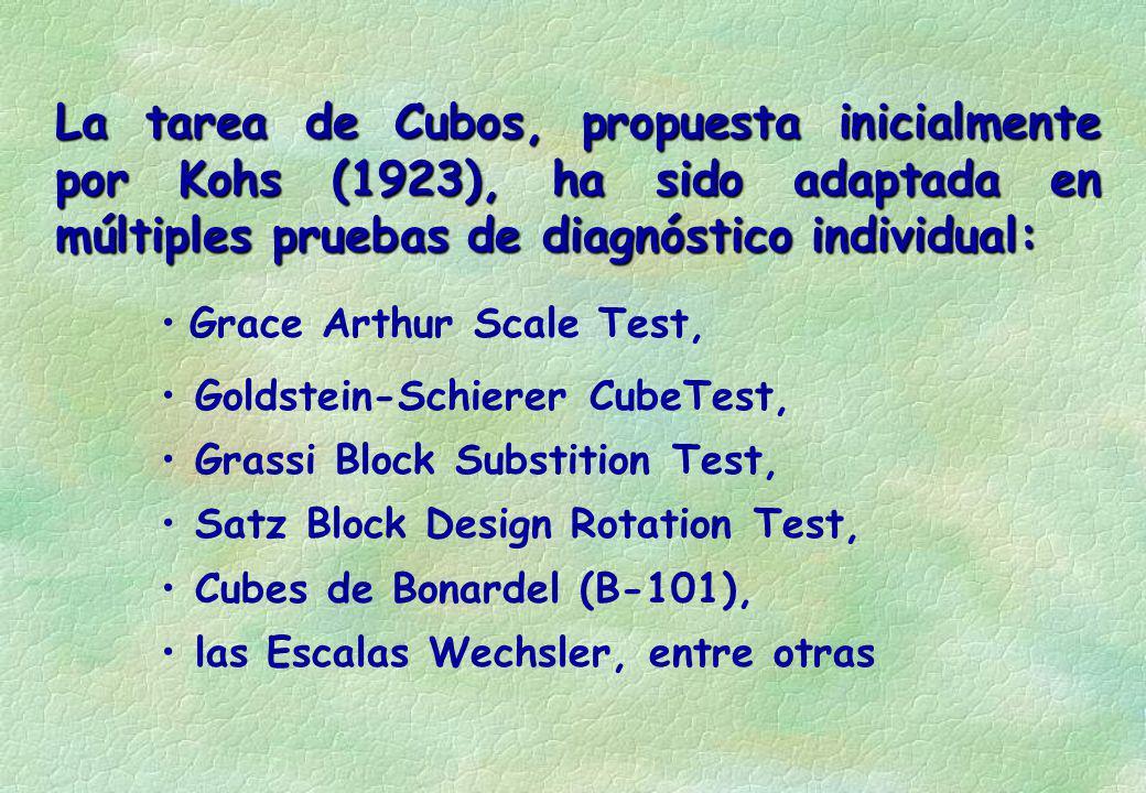 La tarea de Cubos, propuesta inicialmente por Kohs (1923), ha sido adaptada en múltiples pruebas de diagnóstico individual: Grace Arthur Scale Test, G