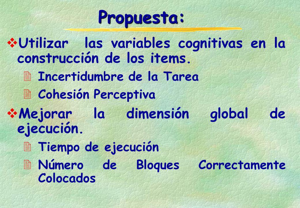 Propuesta: vUtilizar las variables cognitivas en la construcción de los items. 2Incertidumbre de la Tarea 2Cohesión Perceptiva vMejorar la dimensión g