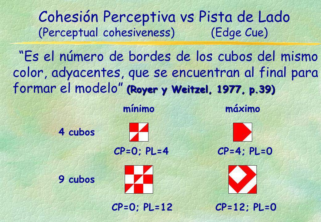 Cohesión Perceptiva vs Pista de Lado (Perceptual cohesiveness) (Edge Cue) (Royer y Weitzel, 1977, p.39) Es el número de bordes de los cubos del mismo
