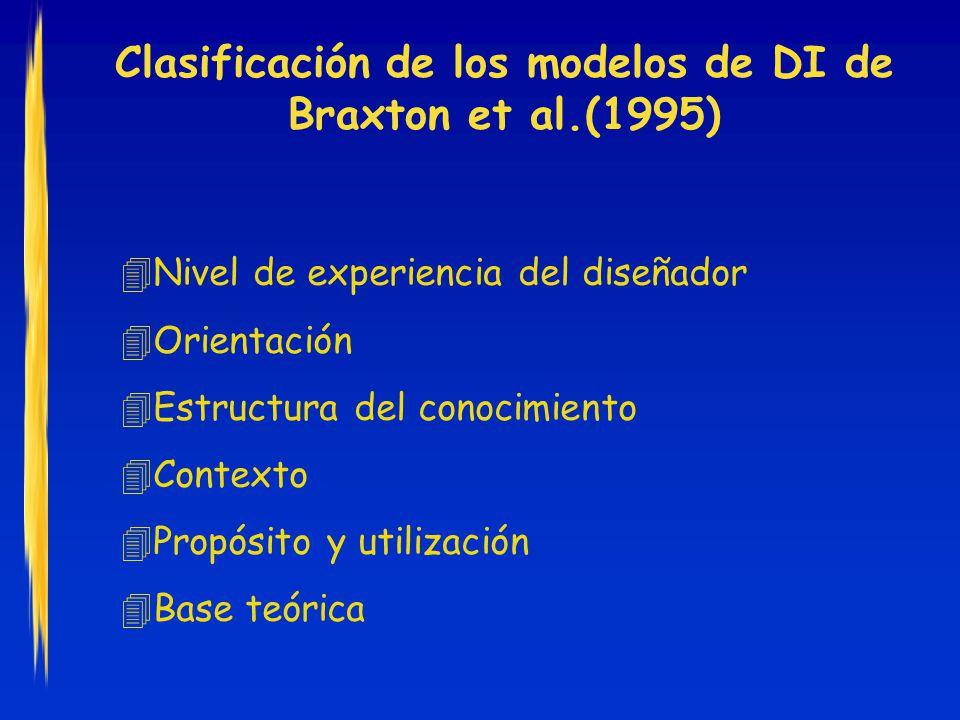 Clasificación de los modelos de DI de Braxton et al.(1995) 4Nivel de experiencia del diseñador 4Orientación 4Estructura del conocimiento 4Contexto 4Propósito y utilización 4Base teórica