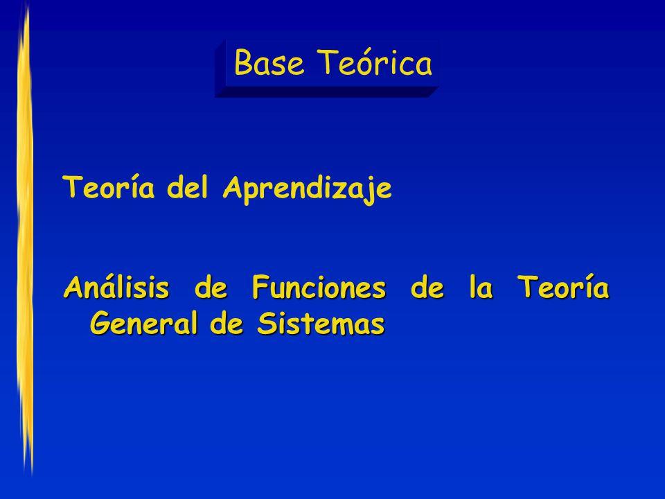 Base Teórica Teoría del Aprendizaje Análisis de Funciones de la Teoría General de Sistemas
