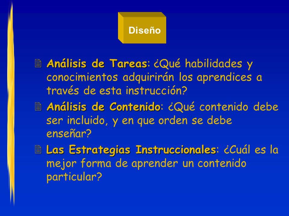 Diseño 2Análisis de Tareas 2Análisis de Tareas: ¿Qué habilidades y conocimientos adquirirán los aprendices a través de esta instrucción.