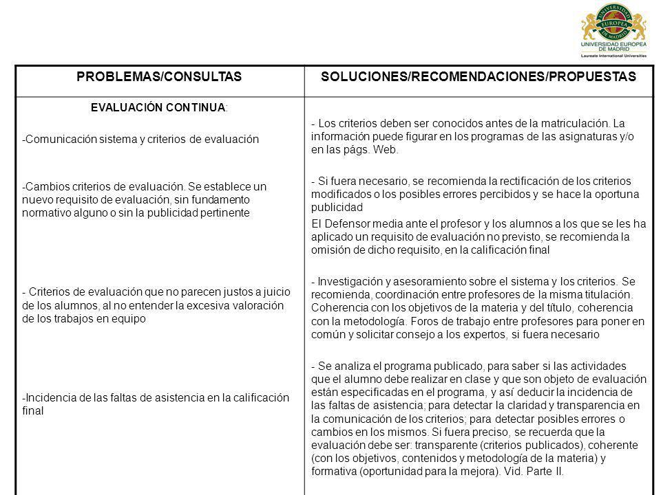 PROBLEMAS/CONSULTASSOLUCIONES/RECOMENDACIONES/PROPUESTAS EVALUACIÓN CONTINUA: -Comunicación sistema y criterios de evaluación -Cambios criterios de ev
