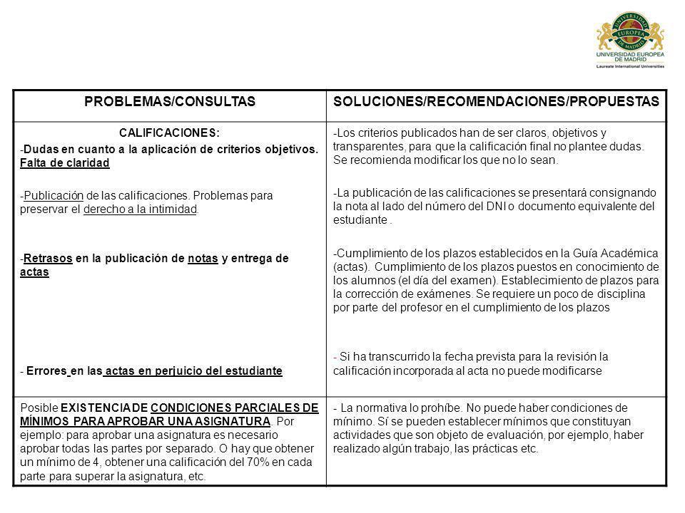 PROBLEMAS/CONSULTASSOLUCIONES/RECOMENDACIONES/PROPUESTAS CALIFICACIONES: -Dudas en cuanto a la aplicación de criterios objetivos.