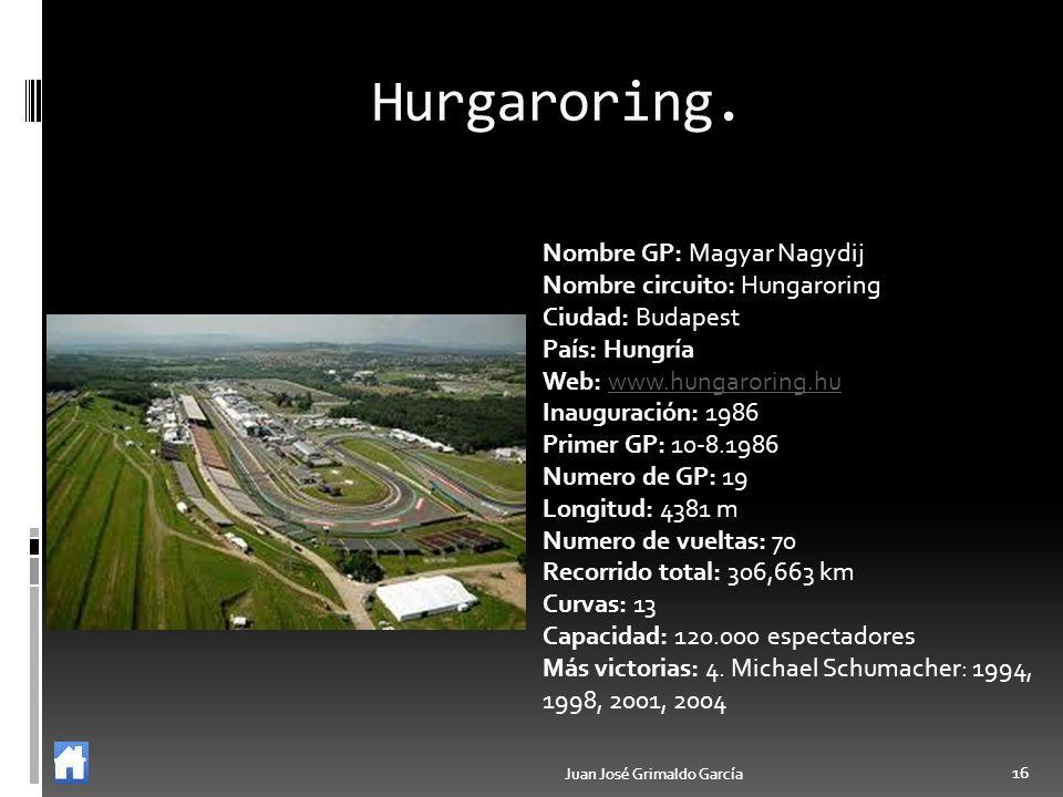 Juan José Grimaldo García 16 Juan José Grimaldo García 16 Hurgaroring. Nombre GP: Magyar Nagydij Nombre circuito: Hungaroring Ciudad: Budapest País: H
