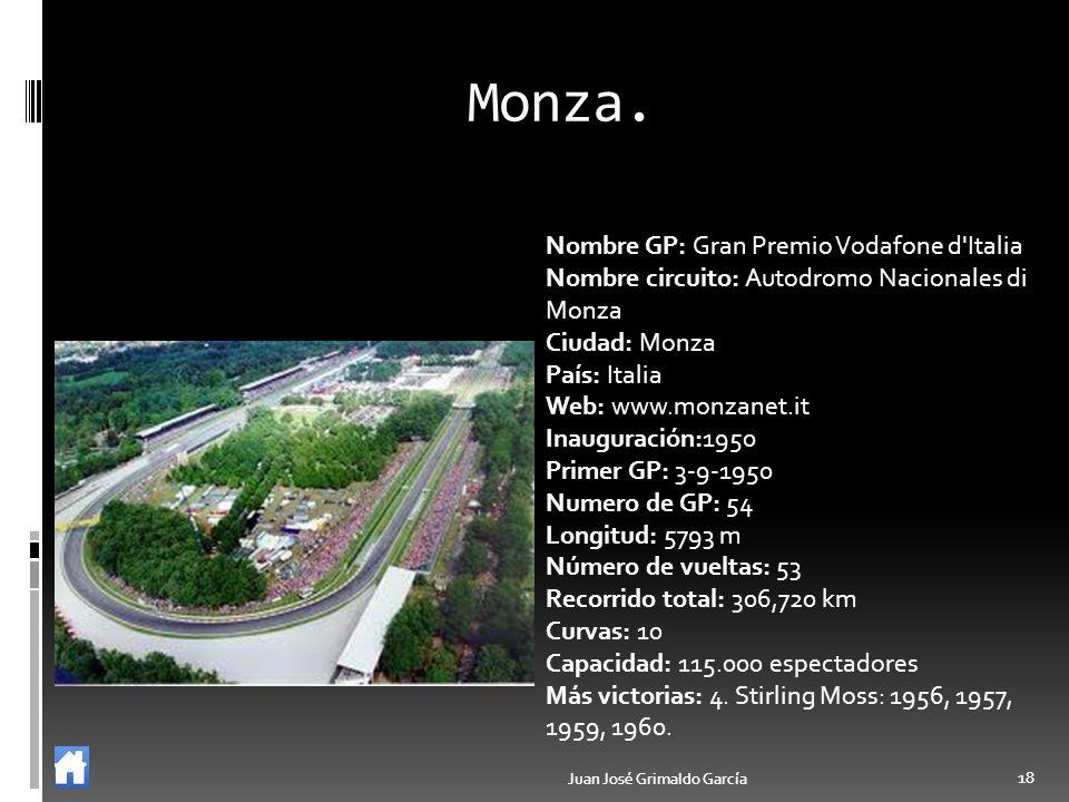 Juan José Grimaldo García 18 Juan José Grimaldo García 18 Monza. Nombre GP: Gran Premio Vodafone d'Italia Nombre circuito: Autodromo Nacionales di Mon