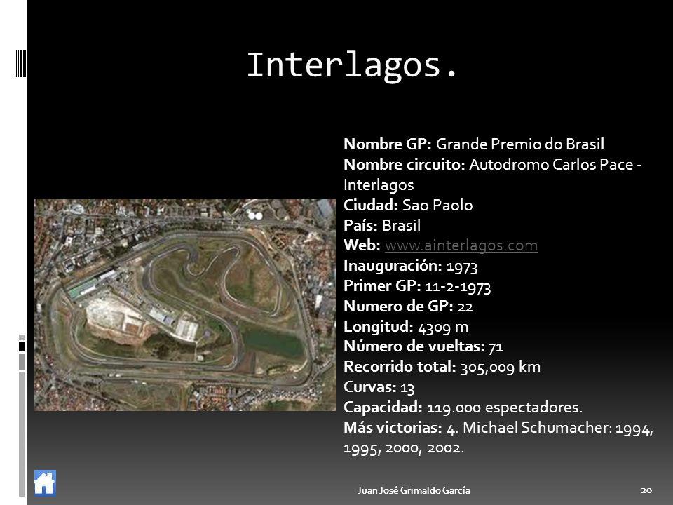 Juan José Grimaldo García 20 Juan José Grimaldo García 20 Interlagos. Nombre GP: Grande Premio do Brasil Nombre circuito: Autodromo Carlos Pace - Inte