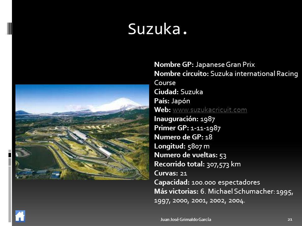 Juan José Grimaldo García 21 Juan José Grimaldo García 21 Suzuka. Nombre GP: Japanese Gran Prix Nombre circuito: Suzuka international Racing Course Ci