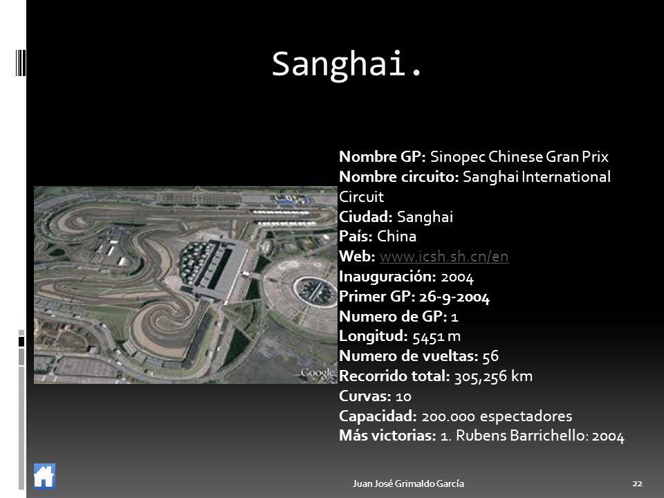 Juan José Grimaldo García 22 Juan José Grimaldo García 22 Sanghai. Nombre GP: Sinopec Chinese Gran Prix Nombre circuito: Sanghai International Circuit