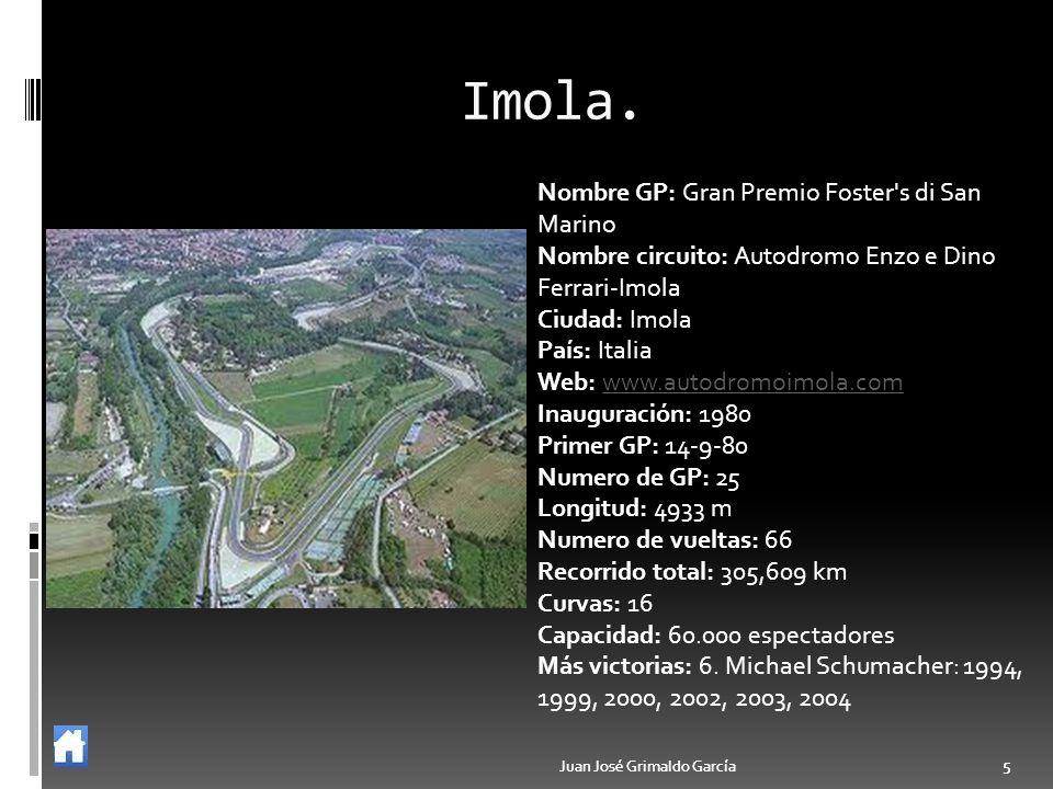 Juan José Grimaldo García 5 5 Imola. Nombre GP: Gran Premio Foster's di San Marino Nombre circuito: Autodromo Enzo e Dino Ferrari-Imola Ciudad: Imola