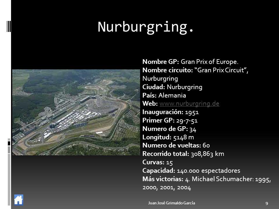 Juan José Grimaldo García 9 9 Nurburgring. Nombre GP: Gran Prix of Europe. Nombre circuito: Gran Prix Circuit, Nurburgring Ciudad: Nurburgring País: A