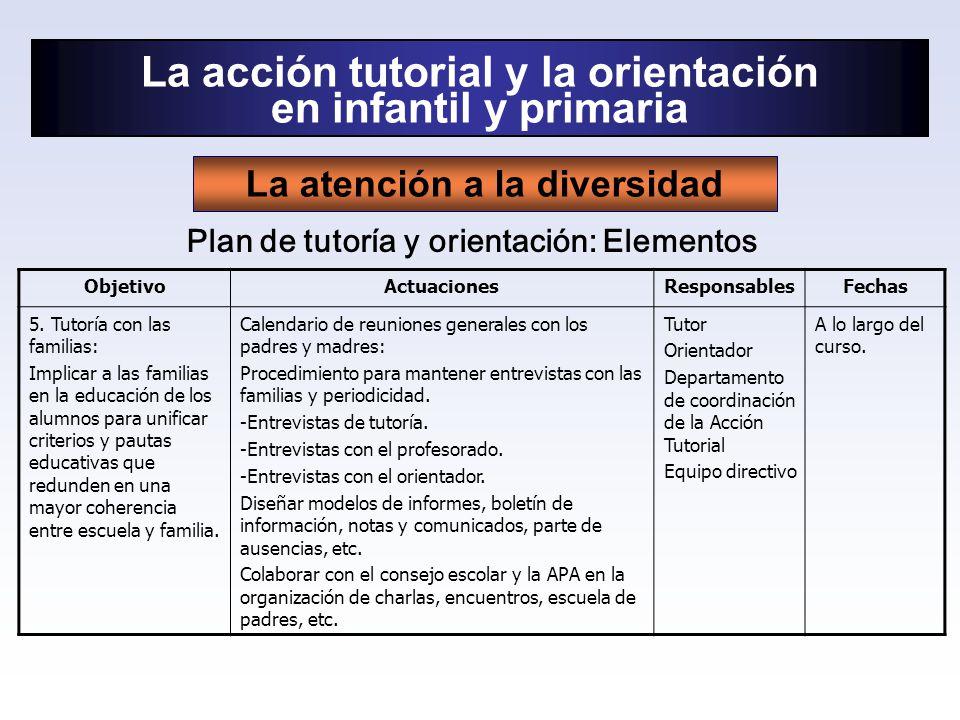 La atención a la diversidad La acción tutorial y la orientación en infantil y primaria ObjetivoActuacionesResponsablesFechas 5. Tutoría con las famili