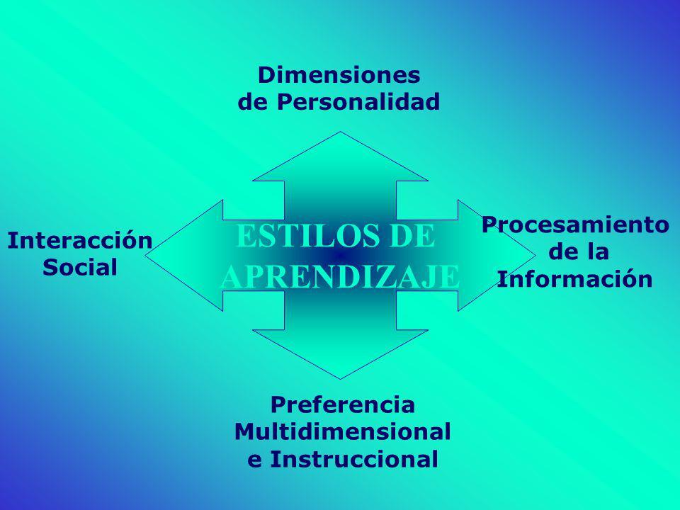 ESTILOS DE APRENDIZAJE Dimensiones de Personalidad Preferencia Multidimensional e Instruccional Procesamiento de la Información Interacción Social