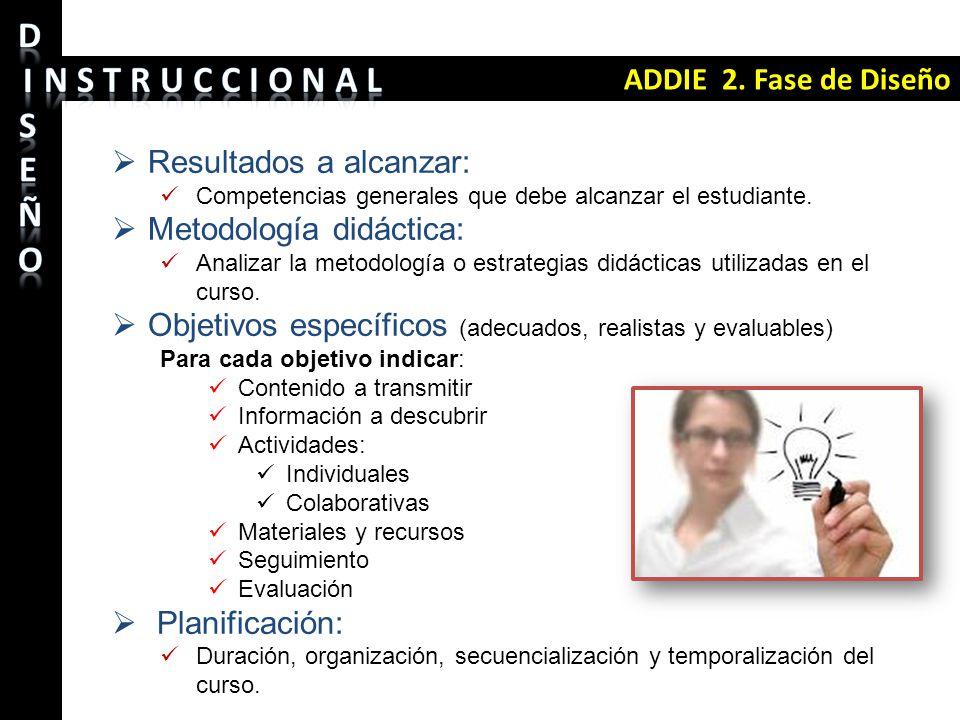 ADDIE 2. Fase de Diseño Resultados a alcanzar: Competencias generales que debe alcanzar el estudiante. Metodología didáctica: Analizar la metodología