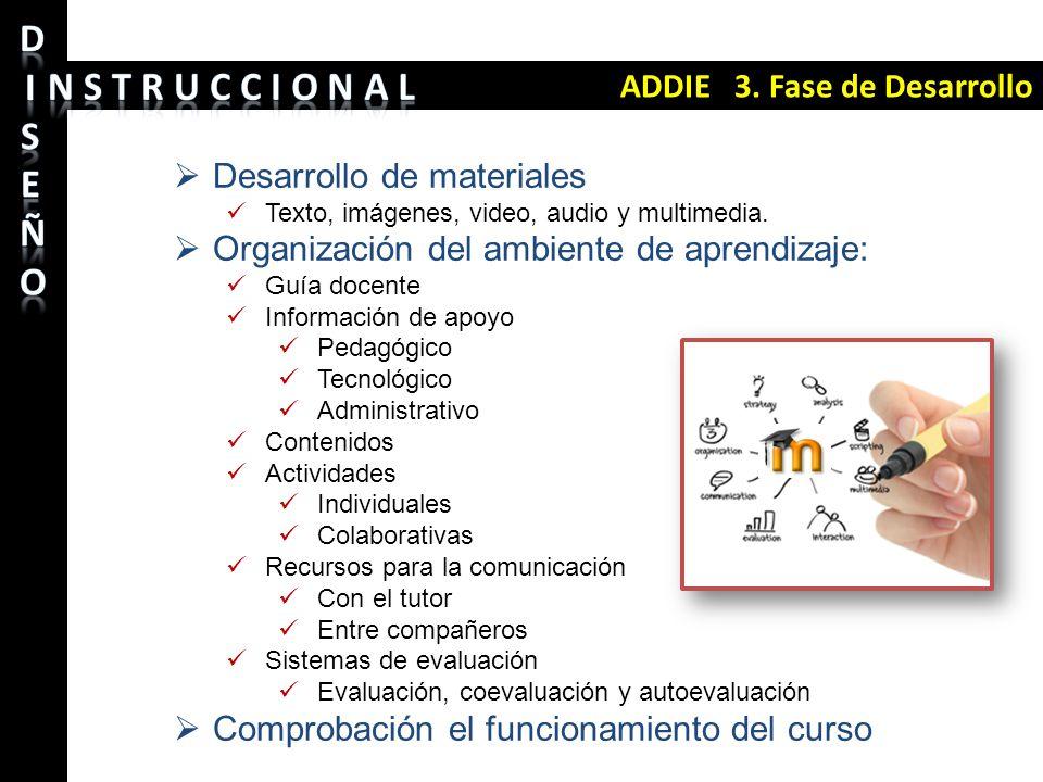 ADDIE 3. Fase de Desarrollo Desarrollo de materiales Texto, imágenes, video, audio y multimedia. Organización del ambiente de aprendizaje: Guía docent