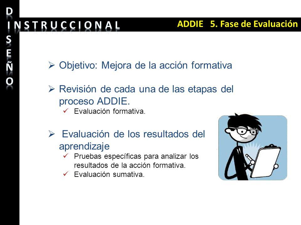 ADDIE 5. Fase de Evaluación Objetivo: Mejora de la acción formativa Revisión de cada una de las etapas del proceso ADDIE. Evaluación formativa. Evalua
