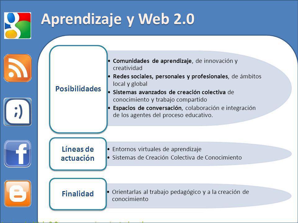 Finalidad Las nuevas redes que caracterizan la Web 2.0, es necesario orientarlas al trabajo pedagógico y a la creación de conocimiento Comunidades de aprendizaje, de innovación y creatividad Redes sociales, personales y profesionales, de ámbitos local y global Sistemas avanzados de creación colectiva de conocimiento y trabajo compartido Espacios de conversación, colaboración e integración de los agentes del proceso educativo.