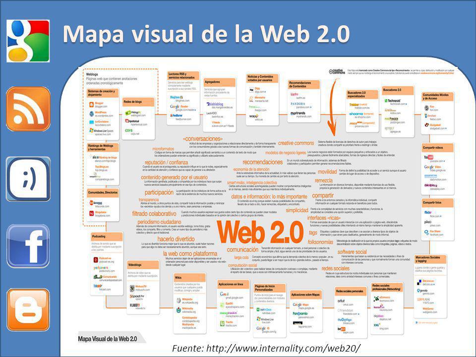 Fuente: http://www.internality.com/web20/ Mapa visual de la Web 2.0