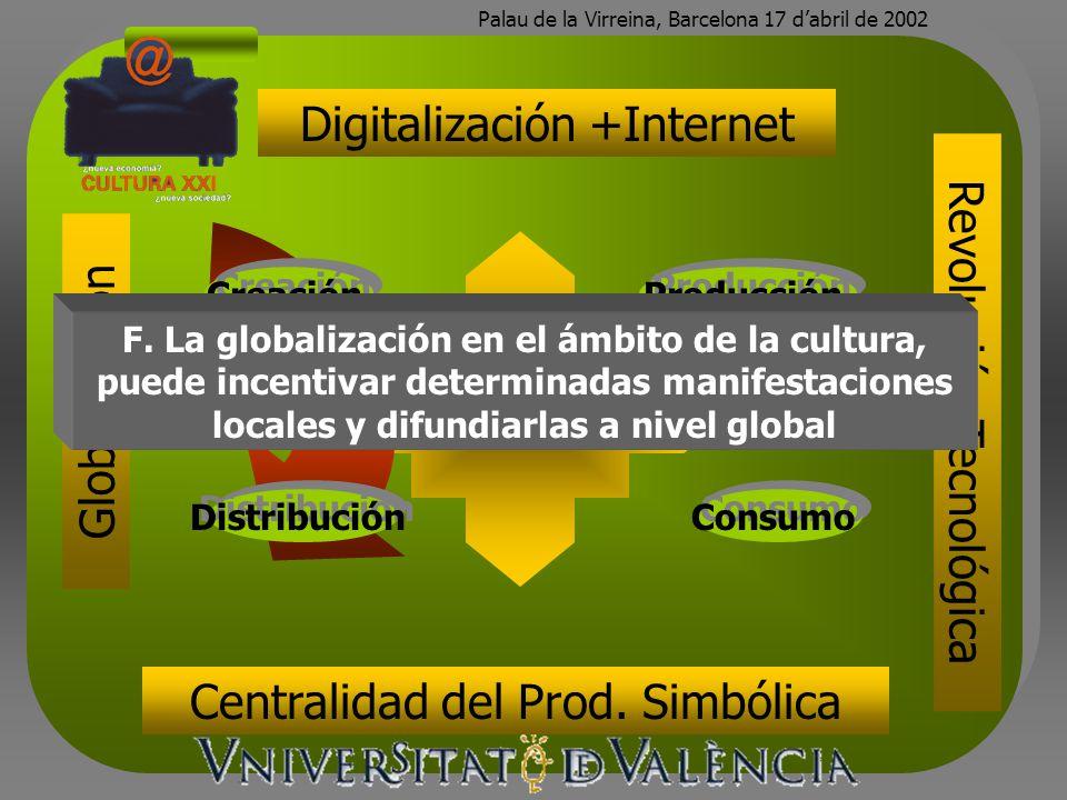 Palau de la Virreina, Barcelona 17 dabril de 2002 Globalización Consumo Revolución Tecnológica Cultura Producción Reproducción Digitalización +Internet Centralidad del Prod.