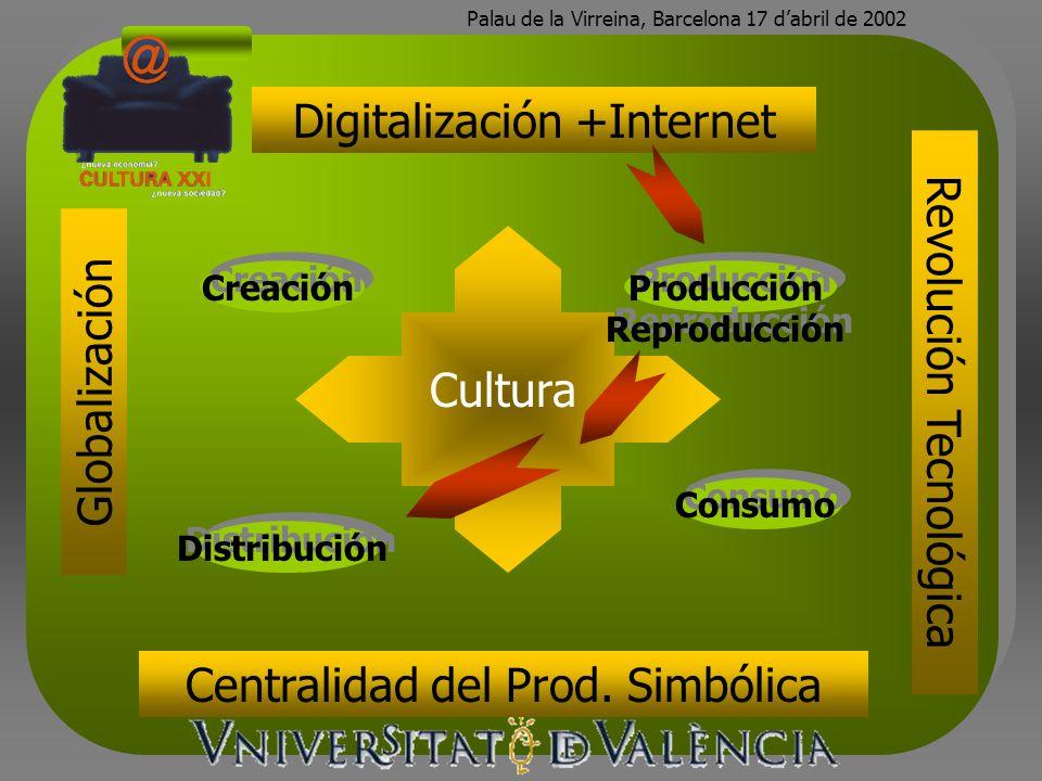 Palau de la Virreina, Barcelona 17 dabril de 2002 Creación Consumo Revolución Tecnológica Digitalización +Internet Distribución Producción Reproducción Cultura Globalización Centralidad del Prod.