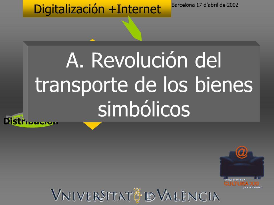 Palau de la Virreina, Barcelona 17 dabril de 2002 Digitalización +Internet Distribución Producción Reproducción Cultura A. Revolución del transporte d