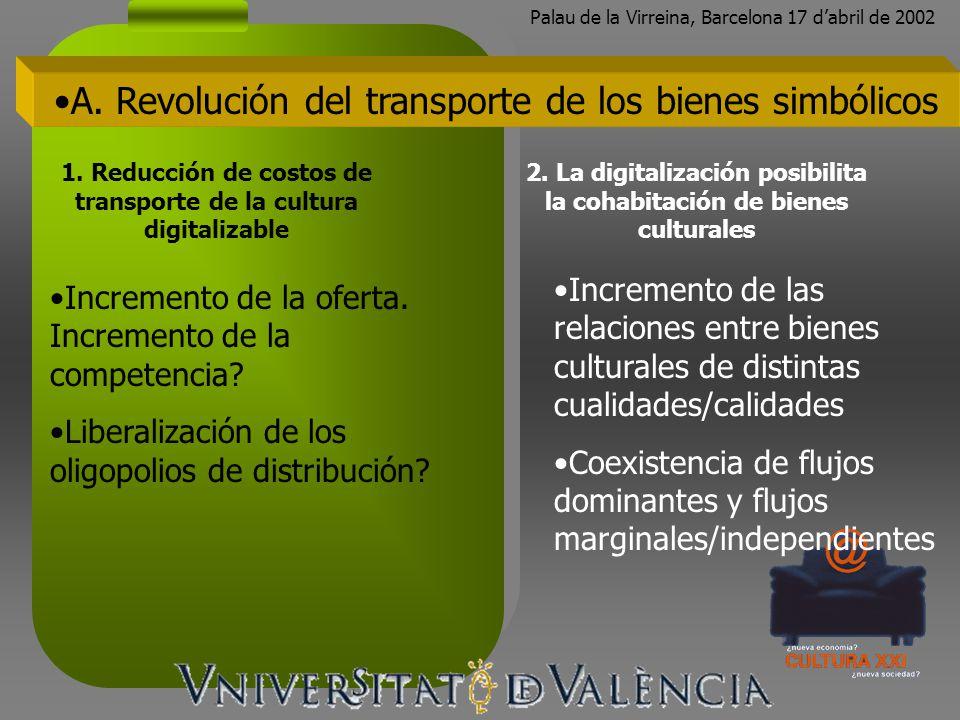 Palau de la Virreina, Barcelona 17 dabril de 2002 A. Revolución del transporte de los bienes simbólicos Incremento de la oferta. Incremento de la comp