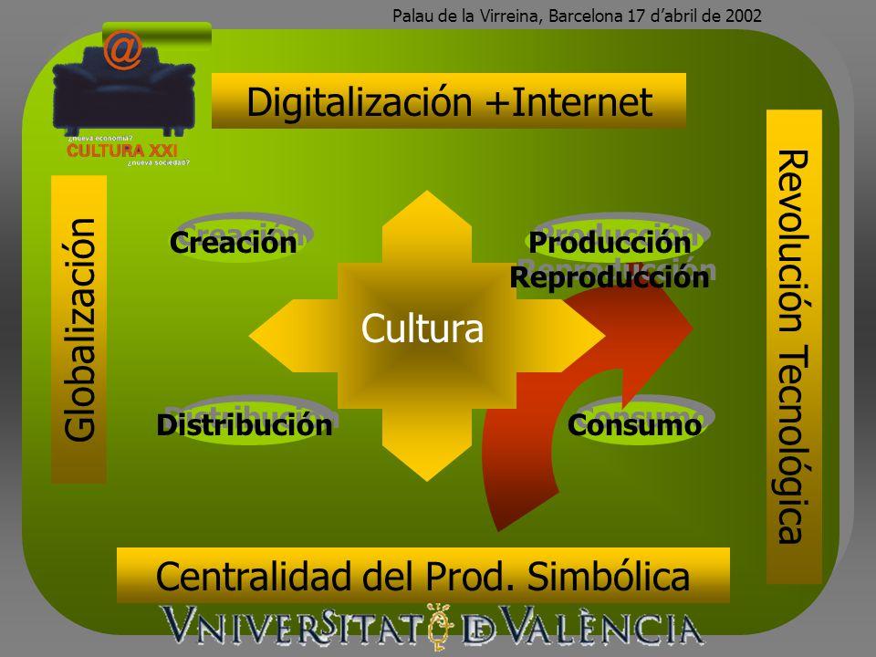 Palau de la Virreina, Barcelona 17 dabril de 2002 Digitalización +Internet Creación Globalización Distribución Consumo Revolución Tecnológica Cultura Producción Reproducción Centralidad del Prod.
