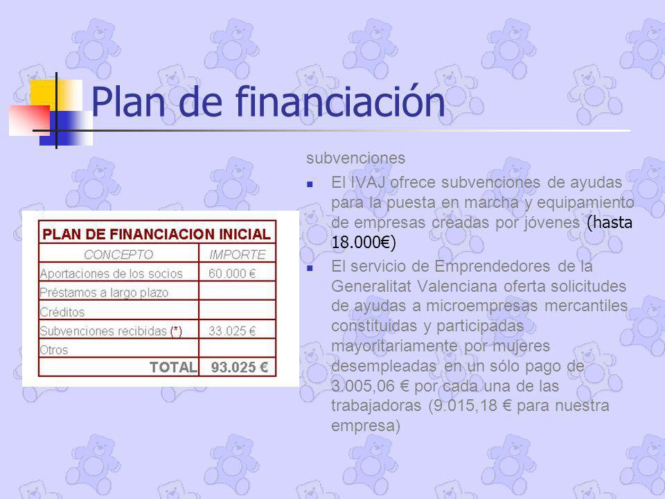 Plan de financiación subvenciones El IVAJ ofrece subvenciones de ayudas para la puesta en marcha y equipamiento de empresas creadas por jóvenes (hasta