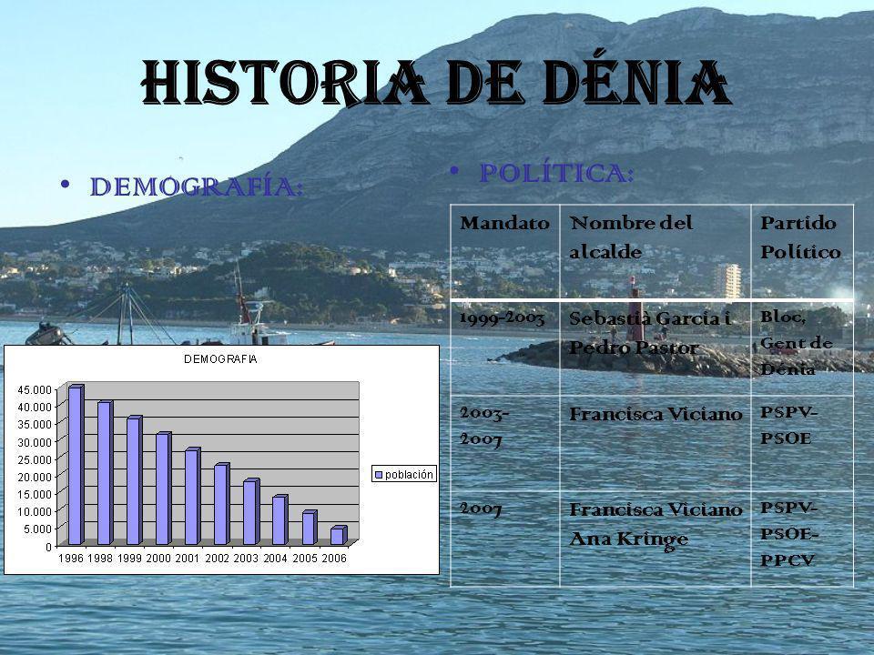 HISTORIA DE DÉNIA DEMOGRAFÍA: POLÍTICA: MandatoNombre del alcalde Partido Político 1999-2003 Sebastià Garcia i Pedro Pastor Bloc, Gent de Dénia 2003-