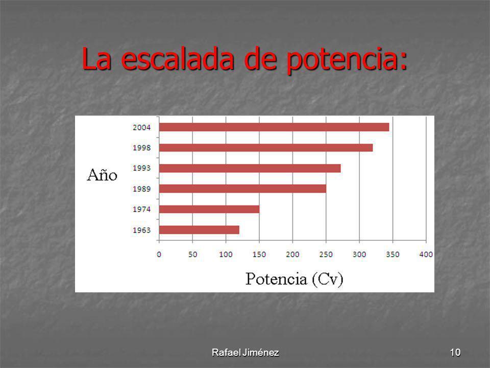 La escalada de potencia: Rafael Jiménez10