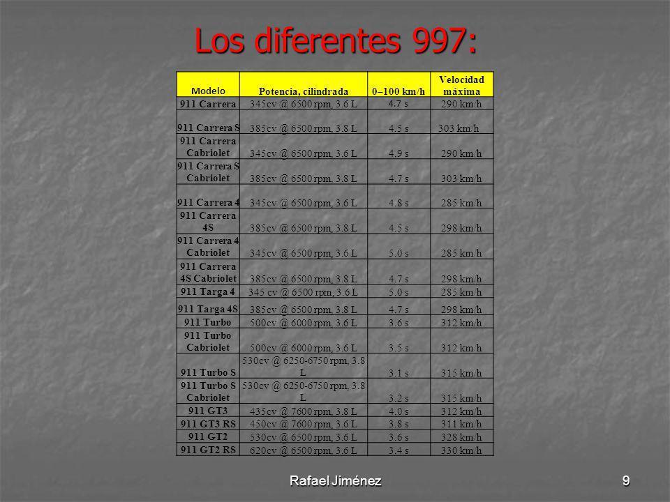 Los diferentes 997: Rafael Jiménez9 Modelo Potencia, cilindrada0–100 km/h Velocidad máxima 911 Carrera345cv @ 6500 rpm, 3.6 L 4.7 s 290 km/h 911 Carre