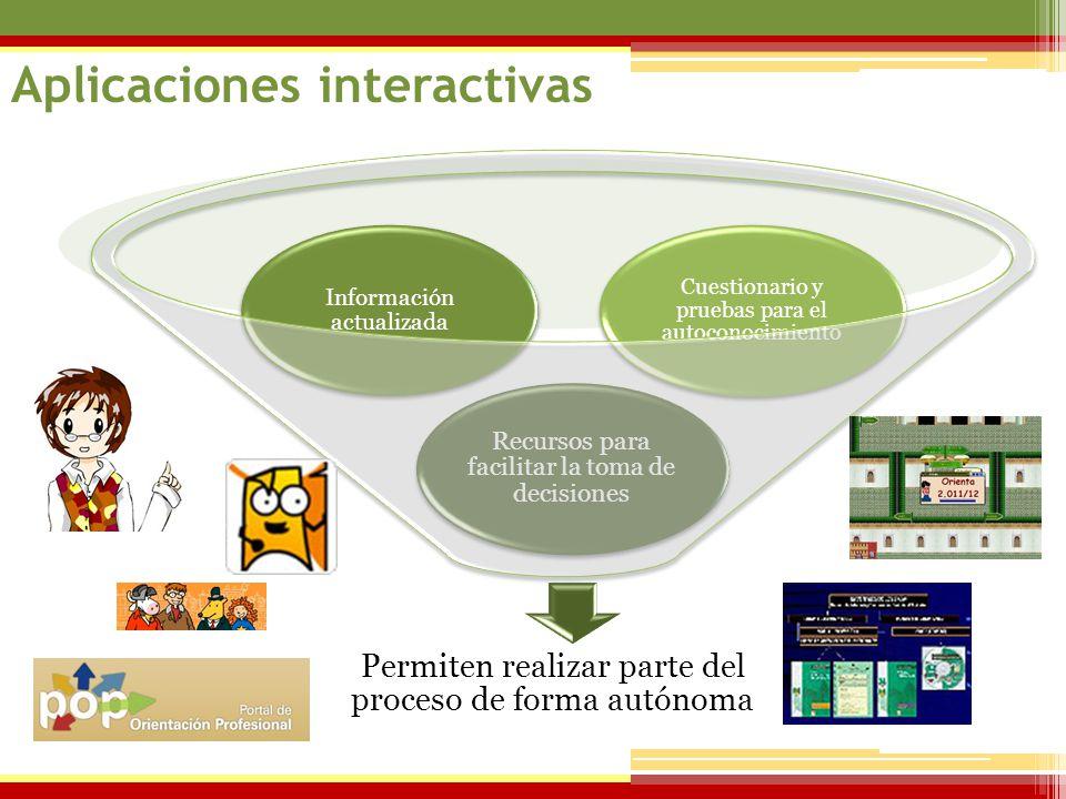 07/06/2014 Aplicaciones interactivas Permiten realizar parte del proceso de forma autónoma Recursos para facilitar la toma de decisiones Información a