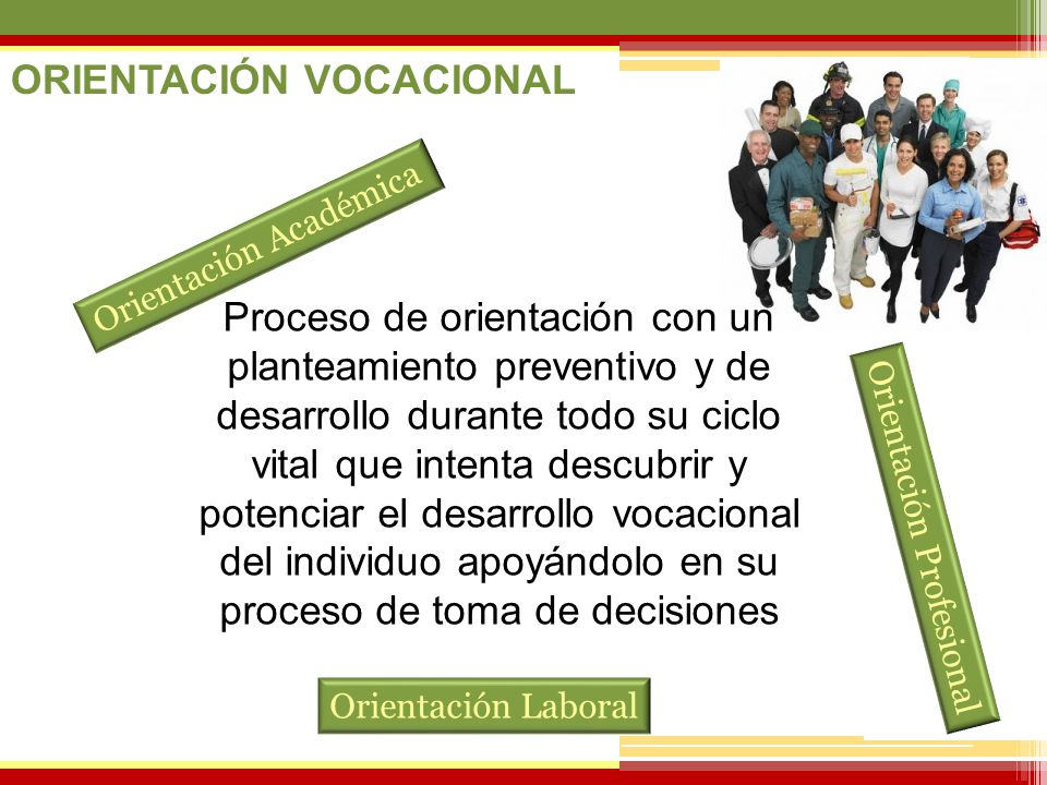 07/06/2014 Proceso de orientación con un planteamiento preventivo y de desarrollo durante todo su ciclo vital que intenta descubrir y potenciar el des