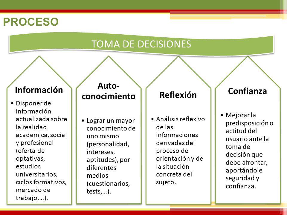 07/06/2014 Información Disponer de información actualizada sobre la realidad académica, social y profesional (oferta de optativas, estudios universita