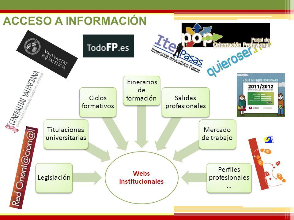 07/06/2014 Webs Institucionales Legislación Titulaciones universitarias Ciclos formativos Itinerarios de formación Salidas profesionales Mercado de tr