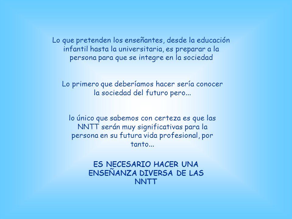 Trabajo realizado por: Inma Camarero Gómez Mª Jesús Gracia Casañ Teresa Pons Ferrer GRUPO E NNTT aplicadas a la educación Prof.