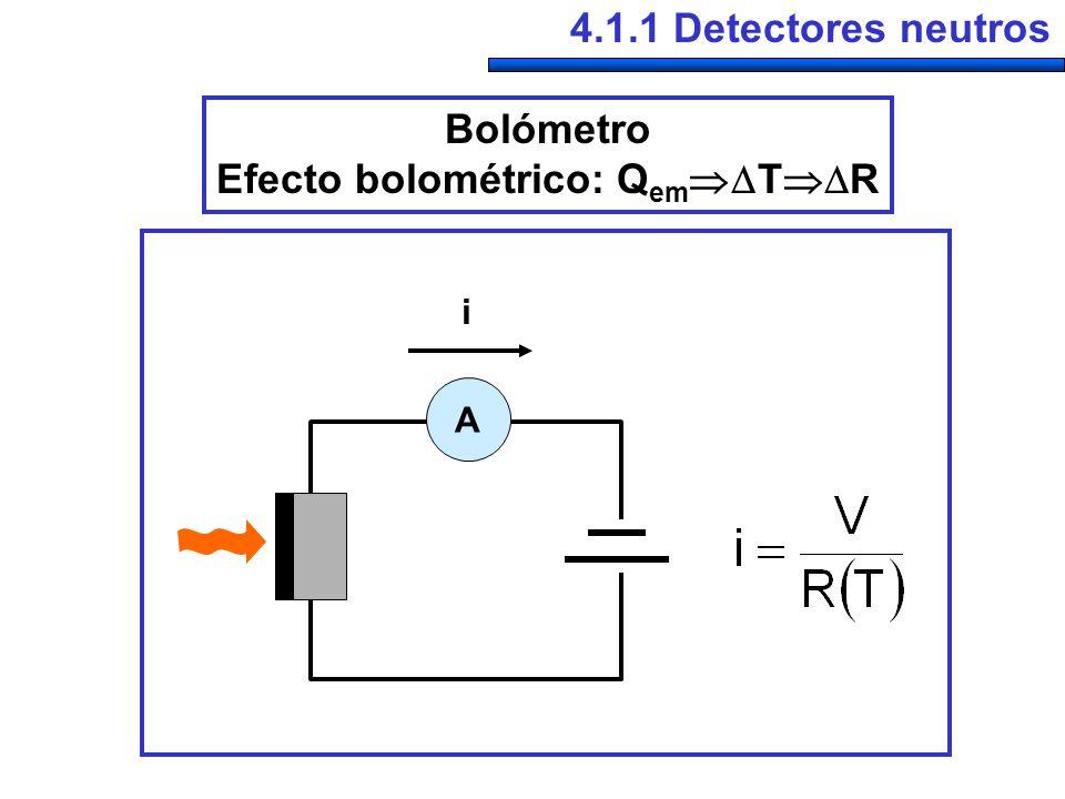 4.1.1 Detectores neutros Bolómetro Efecto bolométrico: Q em T R A i