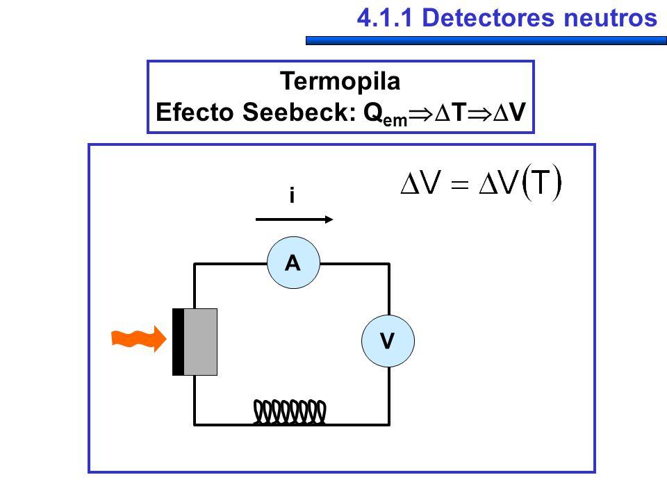 4.1.1 Detectores neutros Termopila Efecto Seebeck: Q em T V A i V