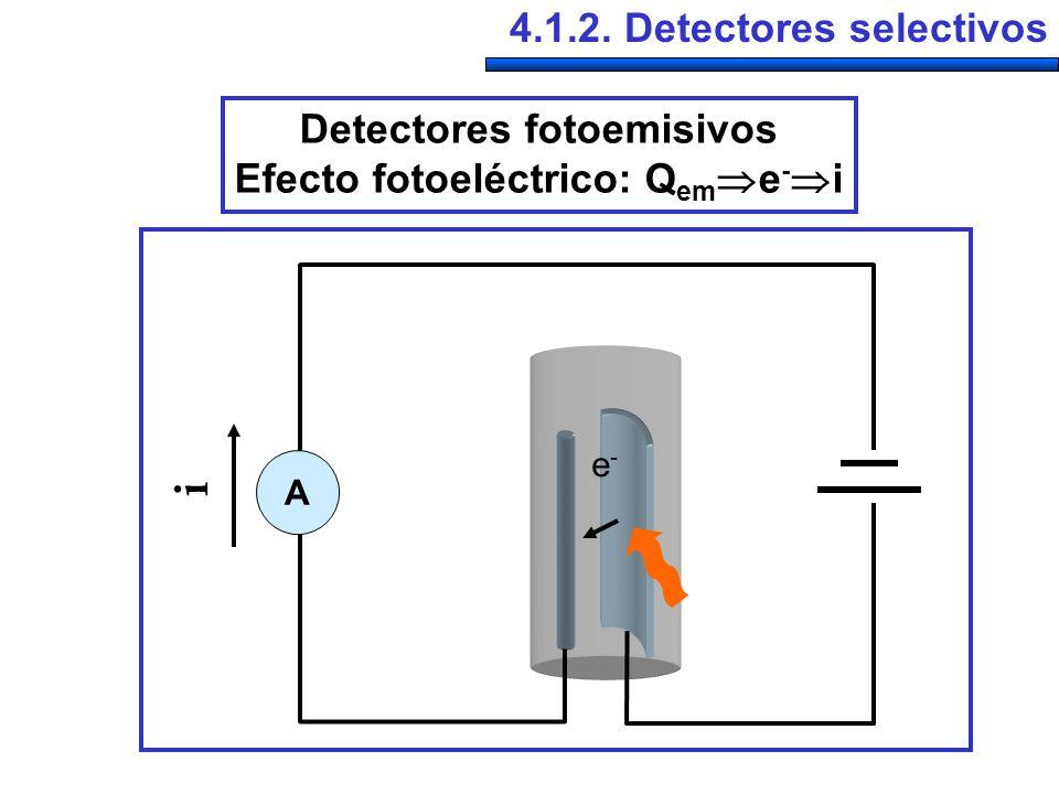 4.1.2. Detectores selectivos Detectores fotoemisivos Efecto fotoeléctrico: Q em e - i e-e- A i