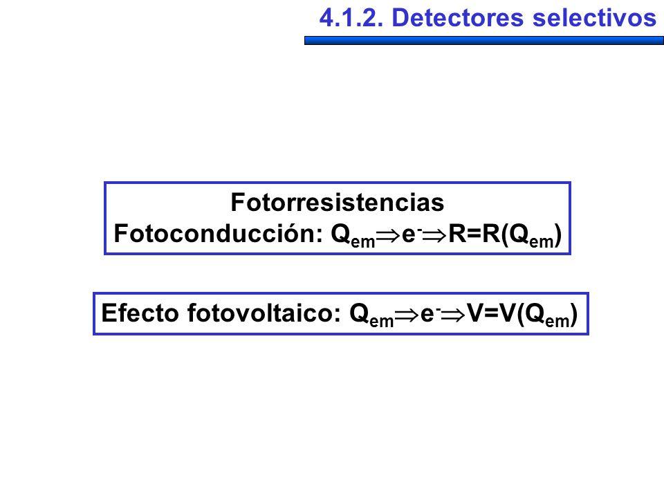 4.1.2. Detectores selectivos Fotorresistencias Fotoconducción: Q em e - R=R(Q em ) Efecto fotovoltaico: Q em e - V=V(Q em )