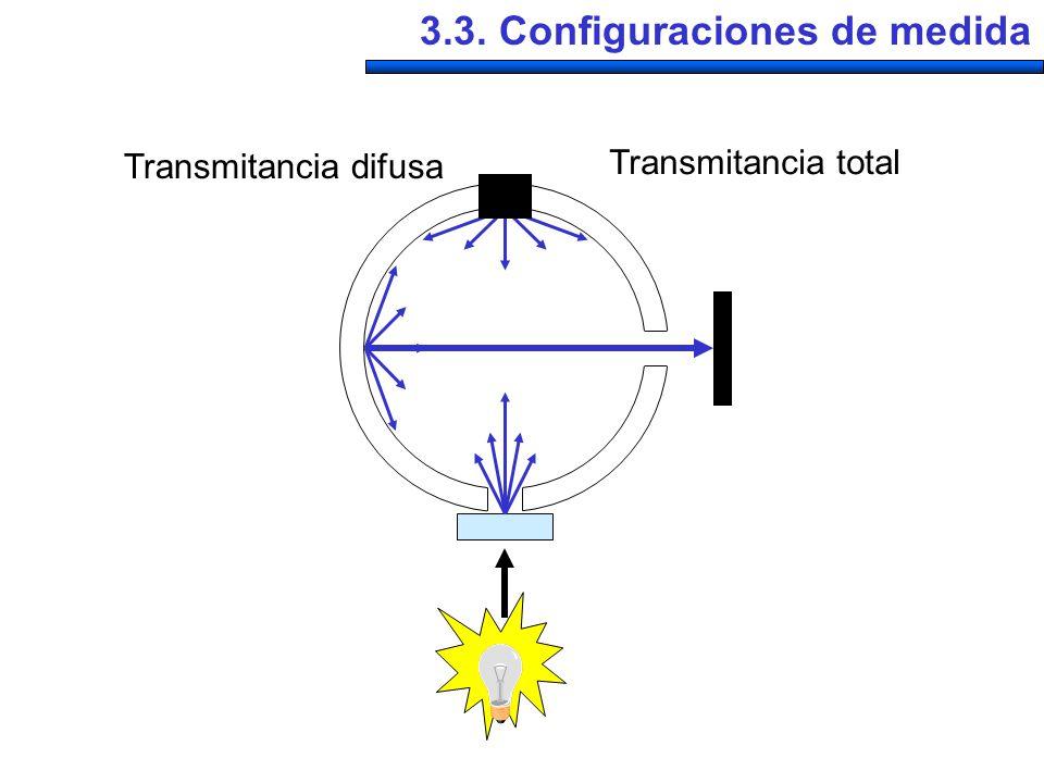 4.1.2. Detectores selectivos Corriente de saturación