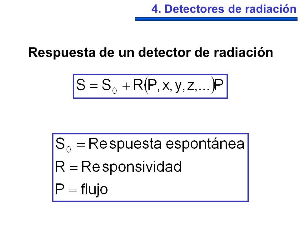 4. Detectores de radiación Respuesta de un detector de radiación