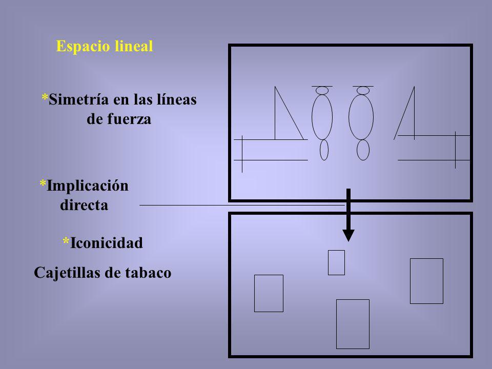 Espacio lineal *Simetría en las líneas de fuerza *Iconicidad Cajetillas de tabaco *Implicación directa