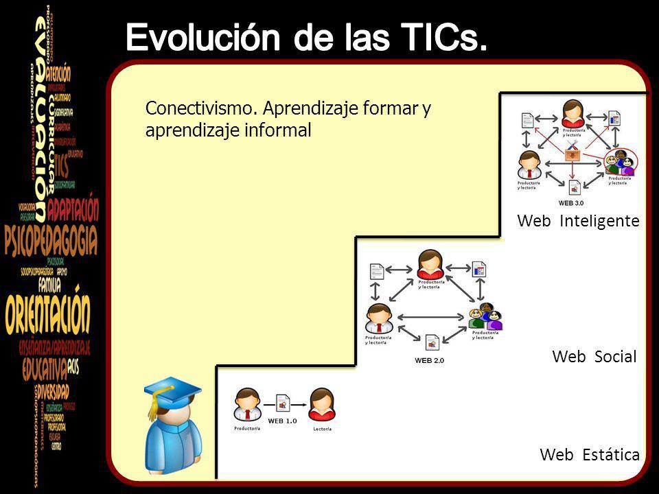 Web Estática Web Social Web Inteligente Educación centrada en la enseñanza Educación centrada en el aprendizaje y en la construcción social del conocimiento Conectivismo.