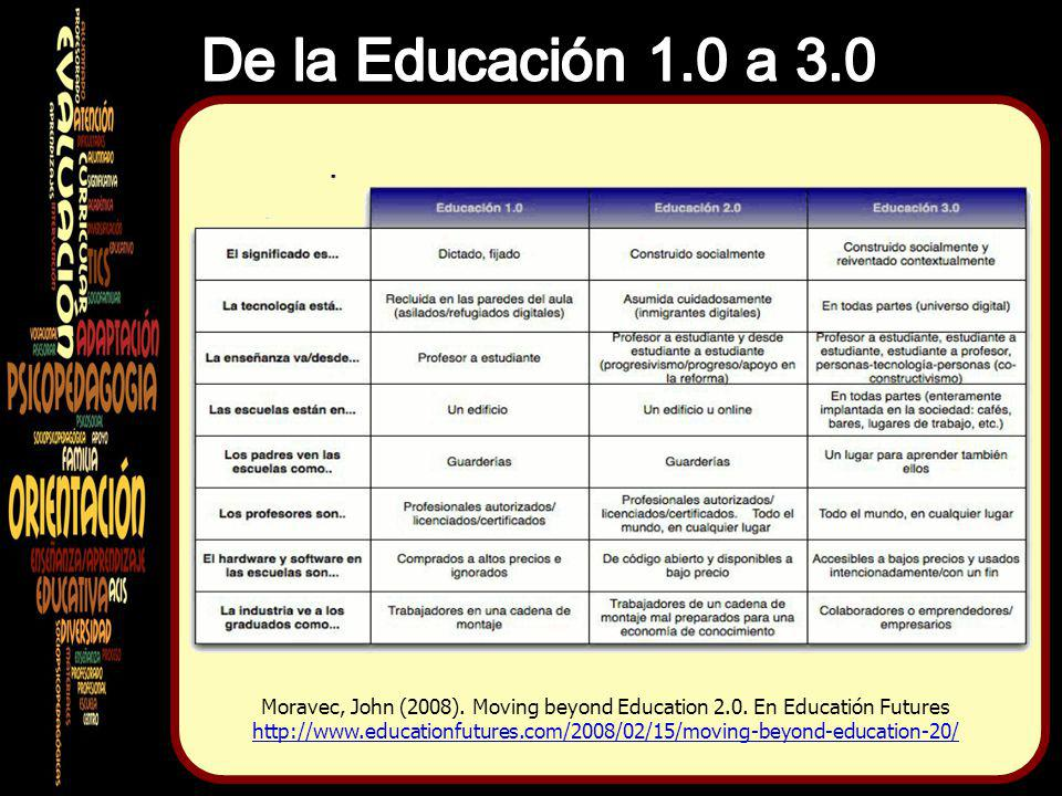 Moravec, John (2008). Moving beyond Education 2.0. En Educatión Futures http://www.educationfutures.com/2008/02/15/moving-beyond-education-20/ http://